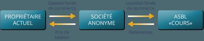 Schema-ASBL-2-3-3